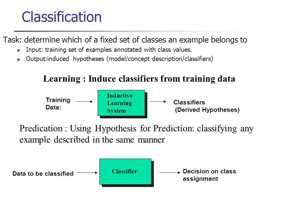Classification Learning : Induce classifiers from training data