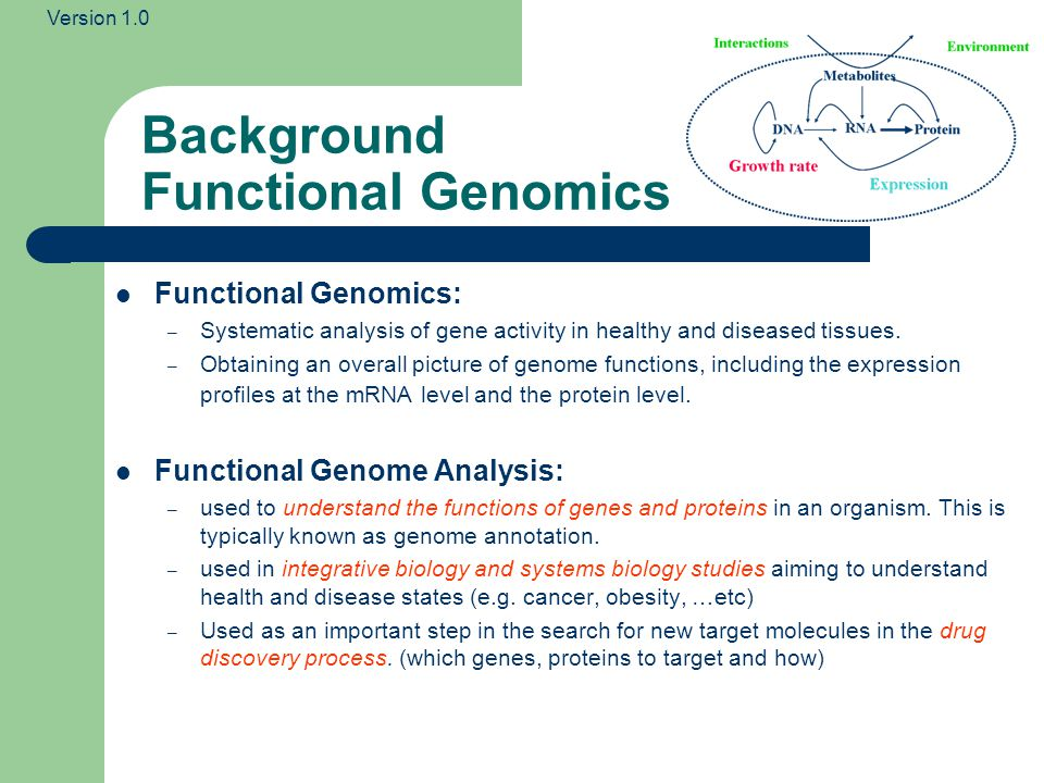 Background Functional Genomics