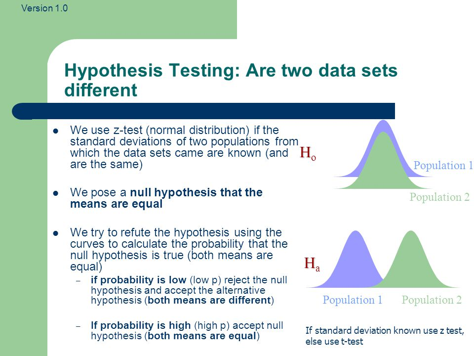 Hypothesis Testing: Are two data sets different