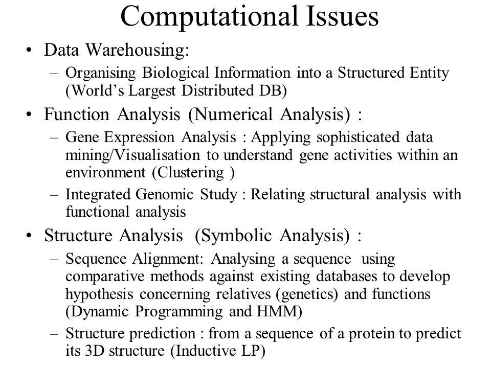 Computational Issues Data Warehousing: