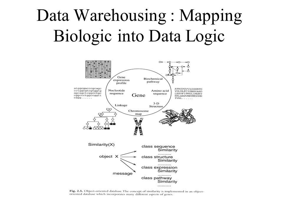 Data Warehousing : Mapping Biologic into Data Logic