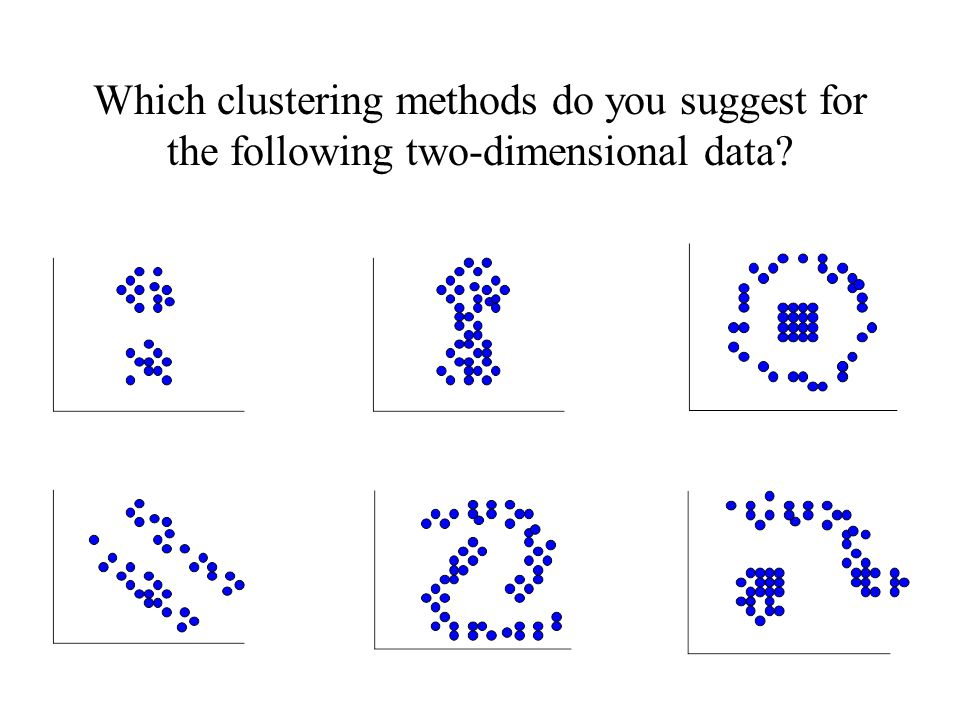 Which clustering methods do you suggest for the following two-dimensional data