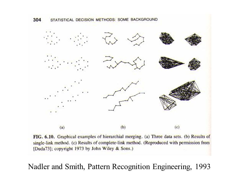Nadler and Smith, Pattern Recognition Engineering, 1993