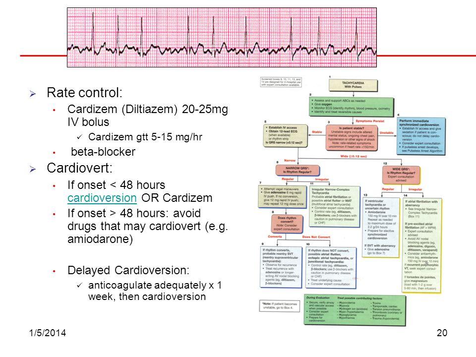 Atrial Fibrillation Rate control: Cardiovert: