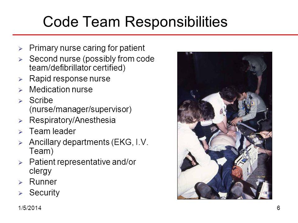 Code Team Responsibilities
