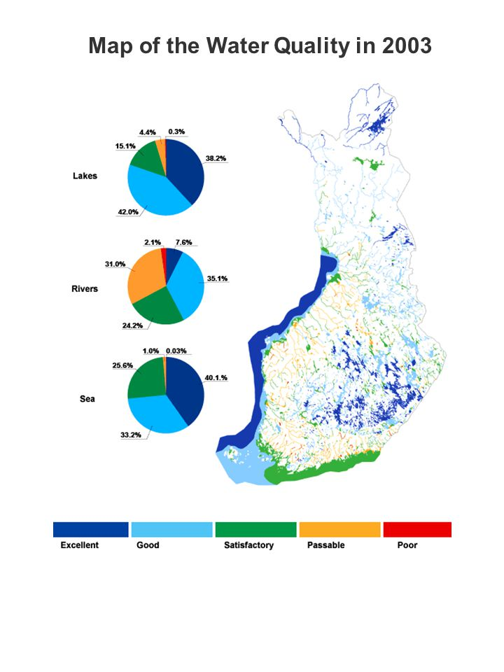 Map of the Water Quality in 2003