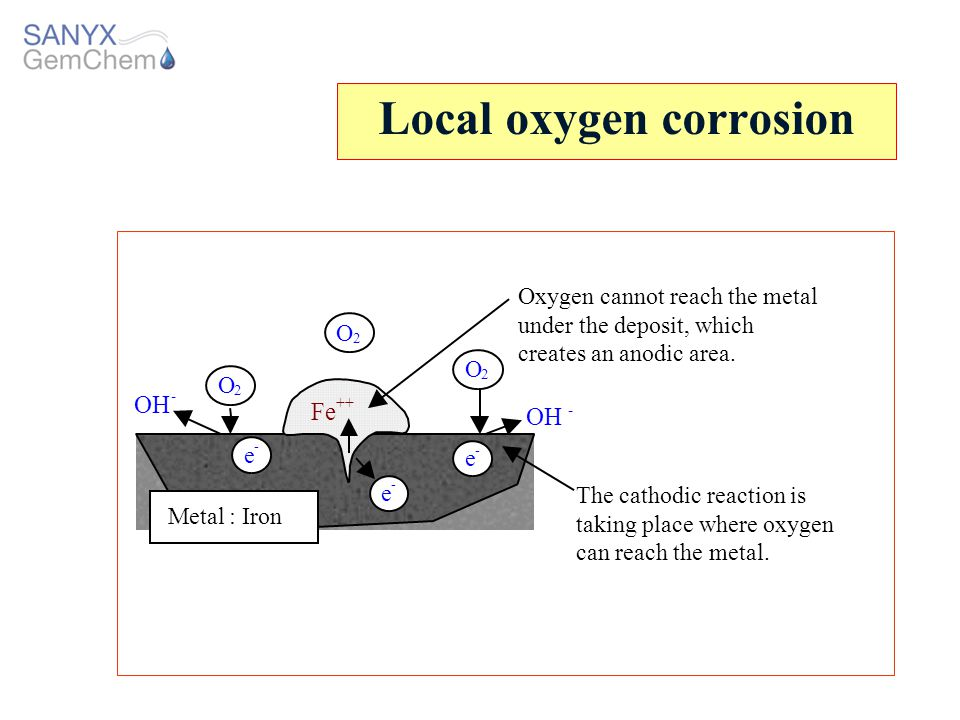 Local oxygen corrosion