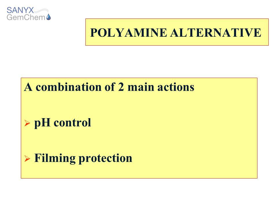 POLYAMINE ALTERNATIVE