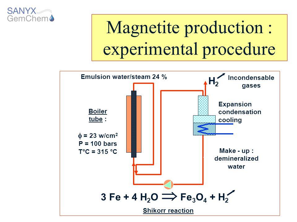 Emulsion water/steam 24 %