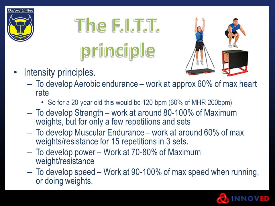 The F.I.T.T. principle Intensity principles.