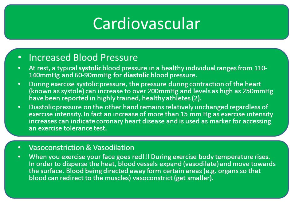 Cardiovascular Increased Blood Pressure