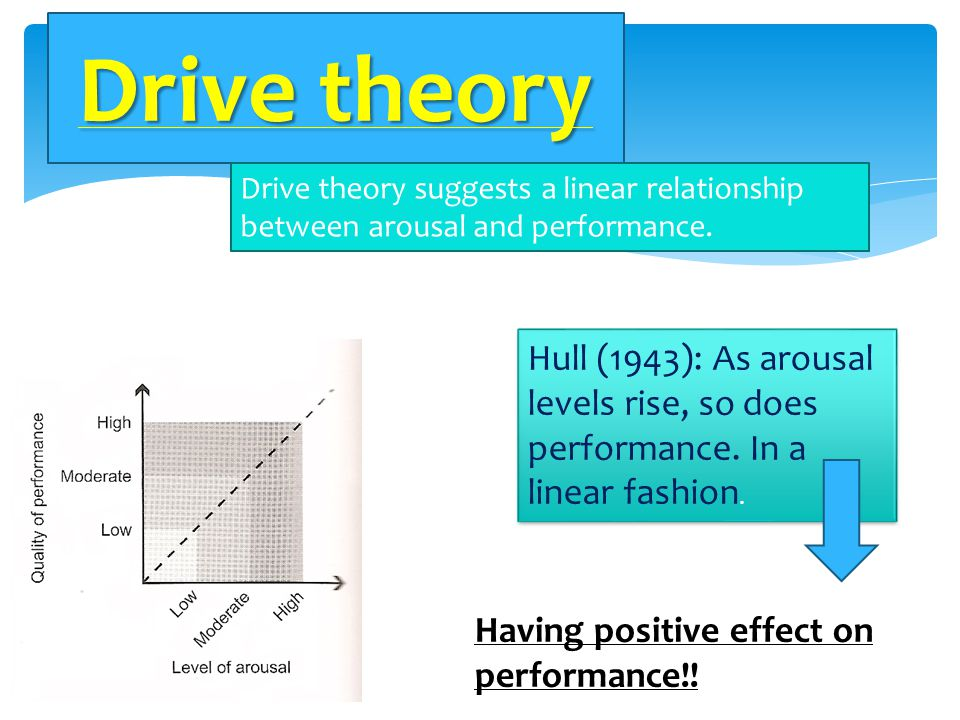 Drive theory Drive theory suggests a linear relationship between arousal and performance.