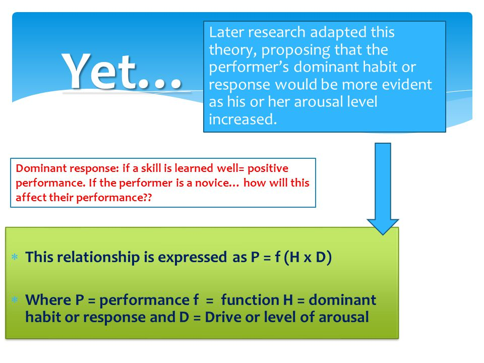 Later research adapted this theory, proposing that the performer's dominant habit or response would be more evident as his or her arousal level increased.