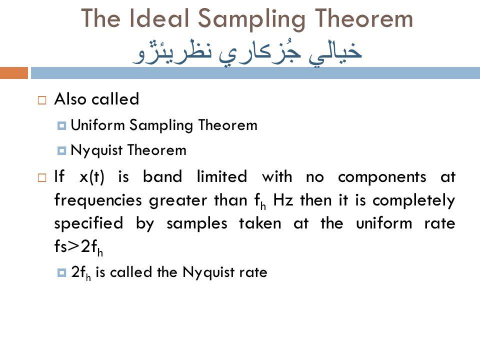 The Ideal Sampling Theorem خيالي جُزڪاري نظريئڙو
