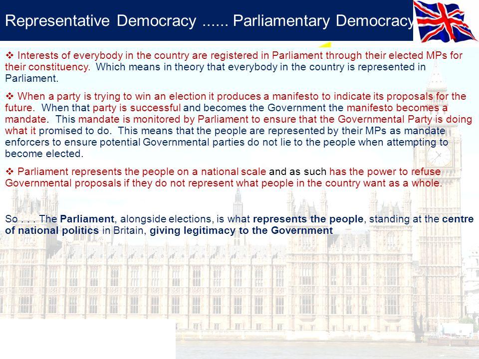 Representative Democracy ...... Parliamentary Democracy