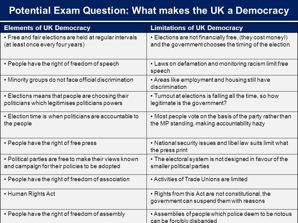 Potential Exam Question: What makes the UK a Democracy