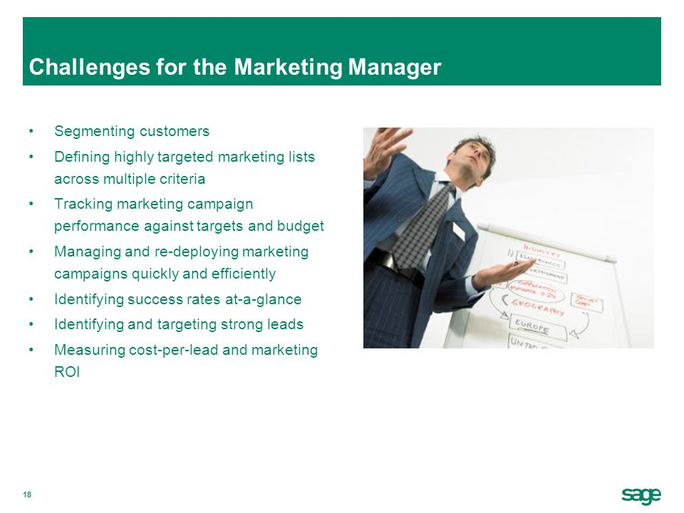 Challenges for the Marketing Manager