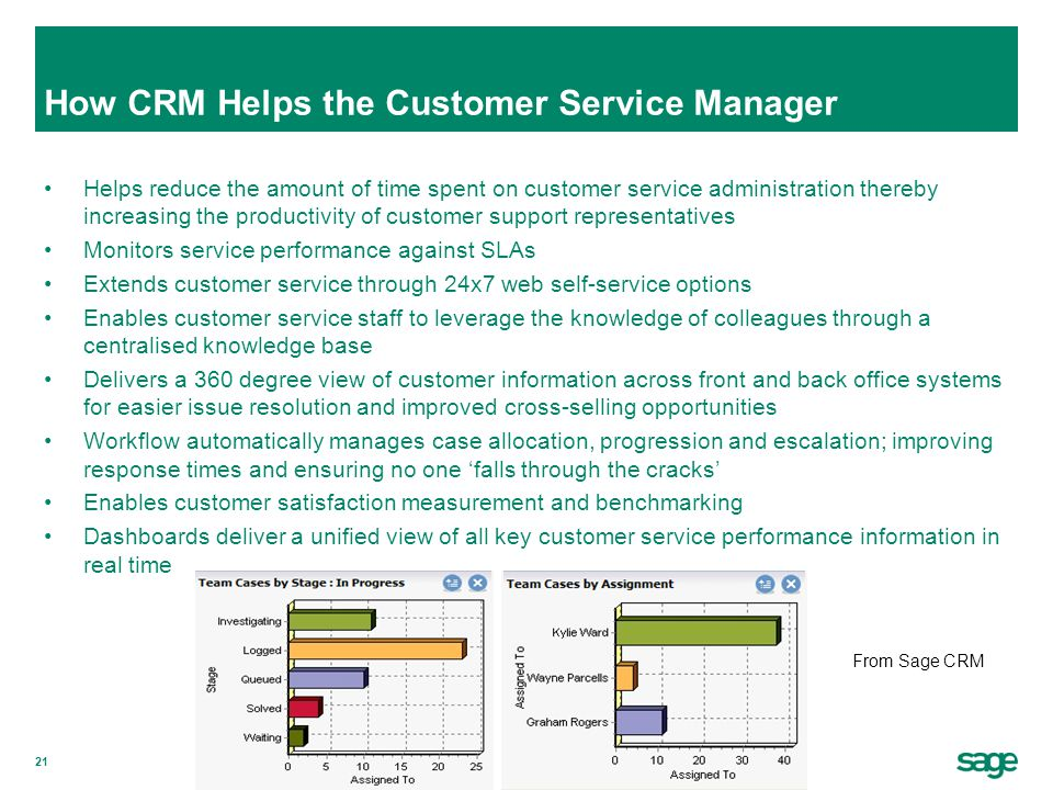 How CRM Helps the Customer Service Manager