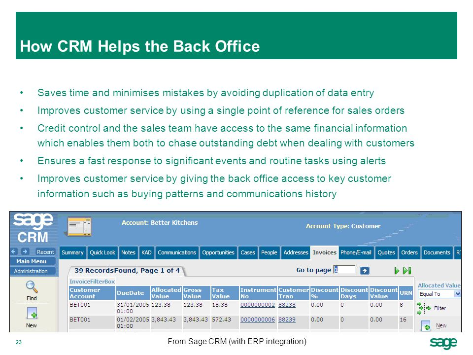 How CRM Helps the Back Office