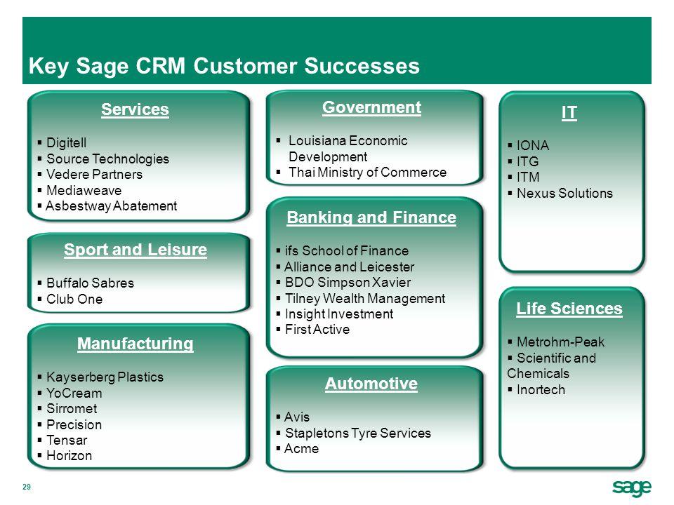 Key Sage CRM Customer Successes