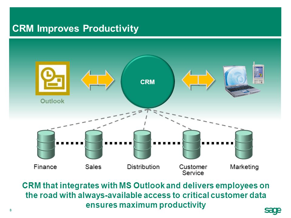 CRM Improves Productivity