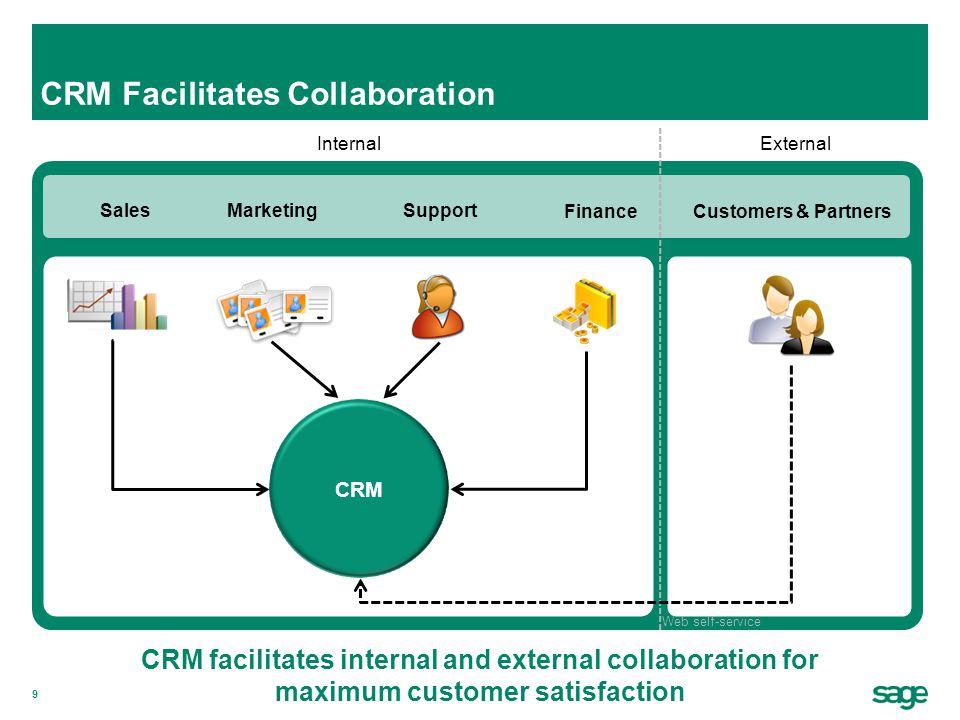 CRM Facilitates Collaboration
