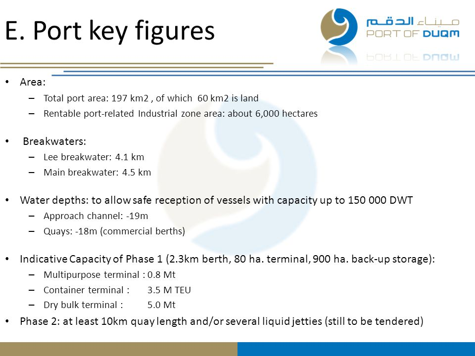 E. Port key figures Area: Breakwaters:
