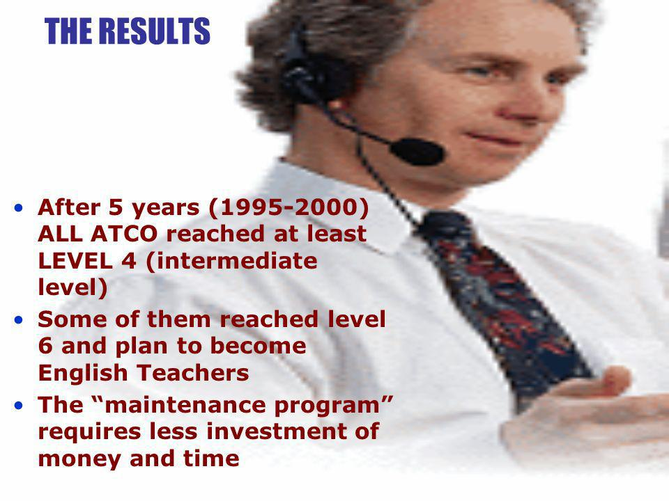THE RESULTS After 5 years (1995-2000) ALL ATCO reached at least LEVEL 4 (intermediate level)
