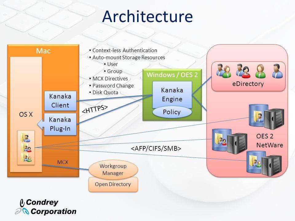 Architecture Mac Windows / OES 2 eDirectory OS X Kanaka Engine
