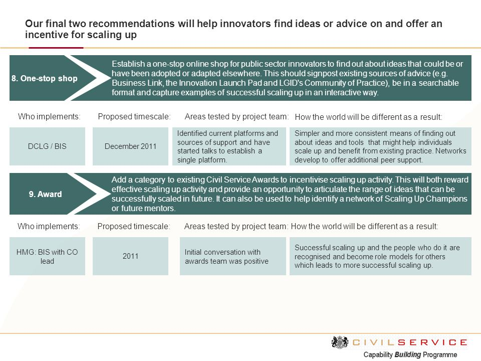 Our final two recommendations will help innovators find ideas or advice on and offer an incentive for scaling up