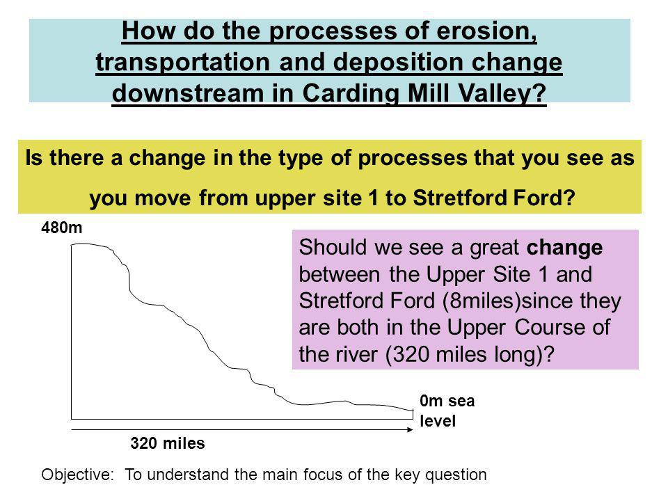 How do the processes of erosion, transportation and deposition change downstream in Carding Mill Valley