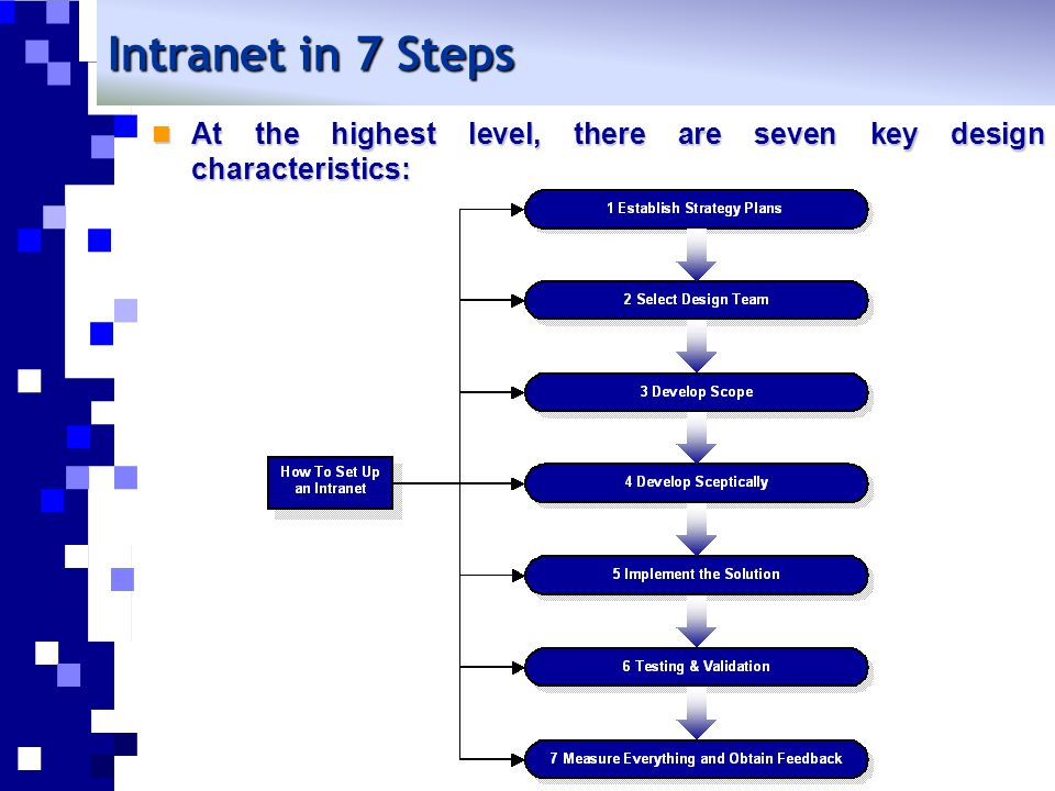 Intranet in 7 Steps At the highest level, there are seven key design characteristics: