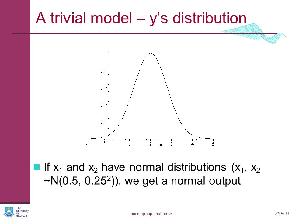 A trivial model – y's distribution
