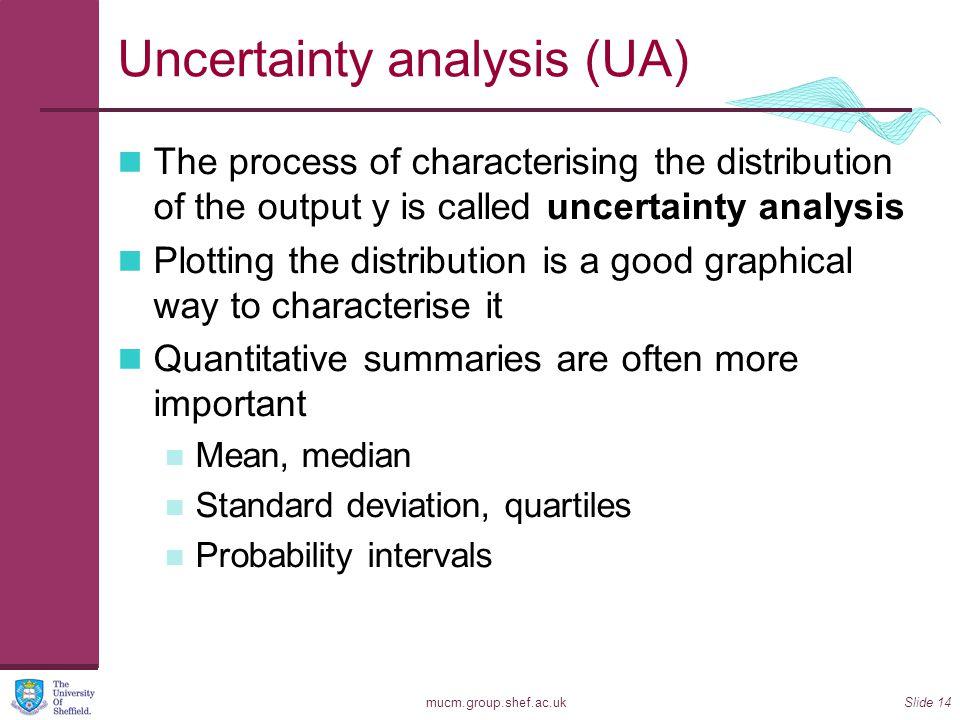 Uncertainty analysis (UA)