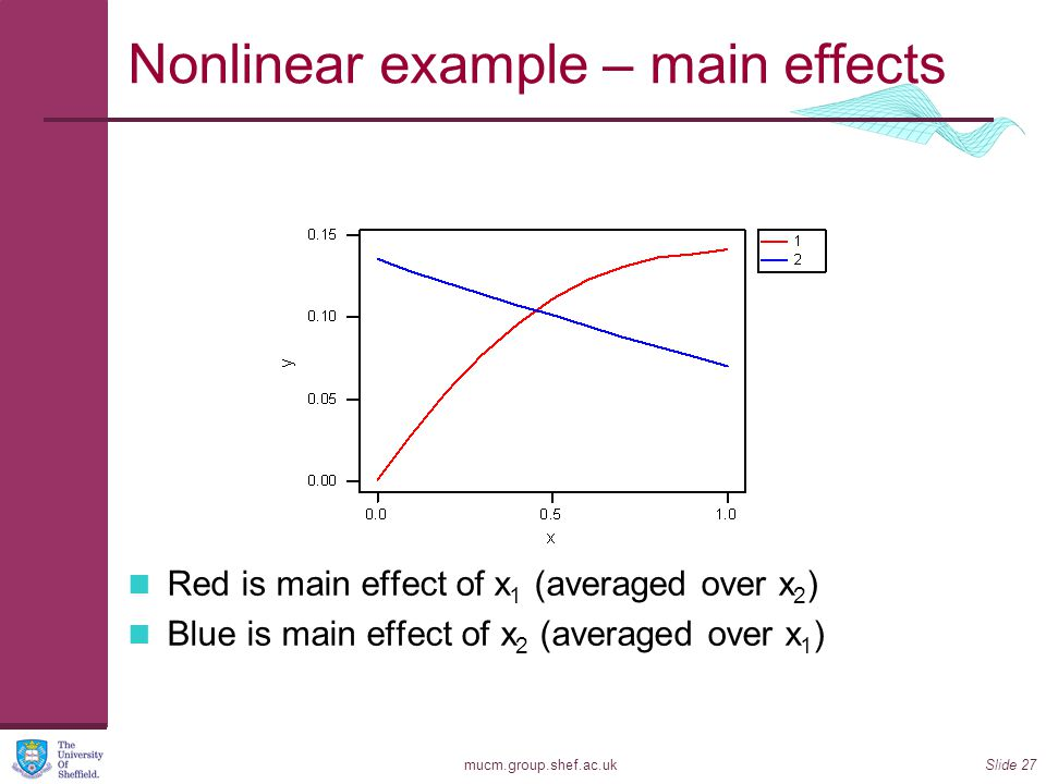 Nonlinear example – main effects