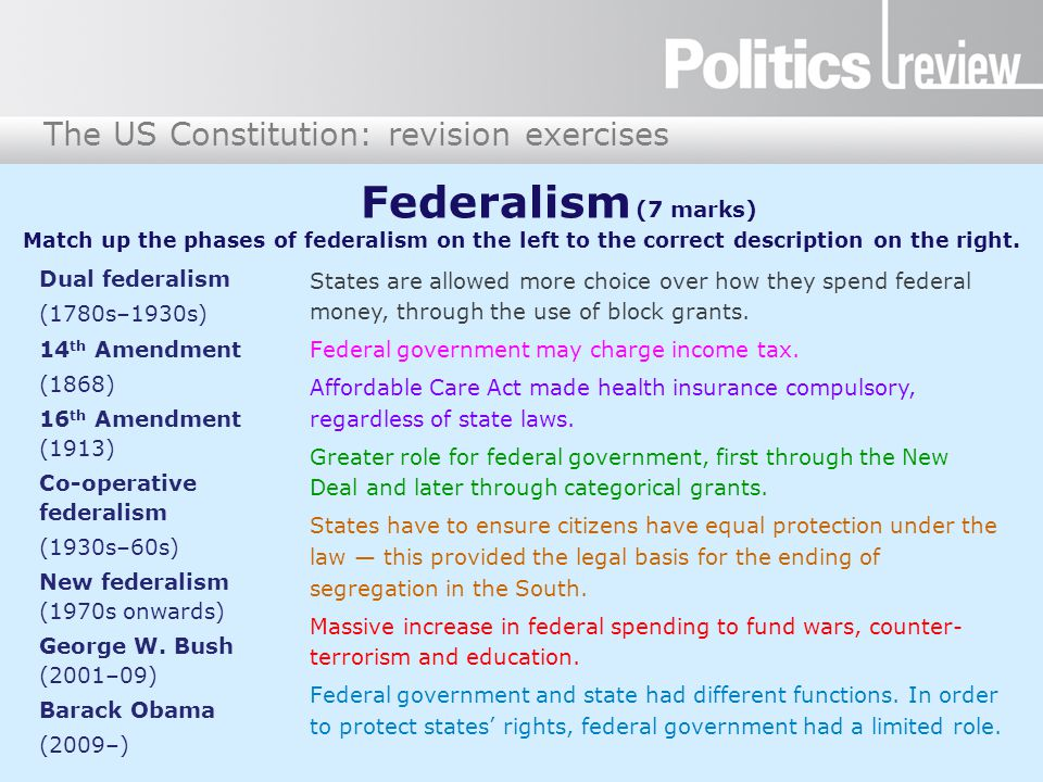Federalism (7 marks) Match up the phases of federalism on the left to the correct description on the right.