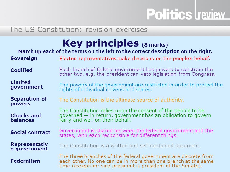 Key principles (8 marks) Match up each of the terms on the left to the correct description on the right.