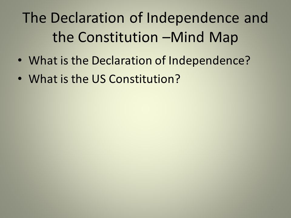 The Declaration of Independence and the Constitution –Mind Map