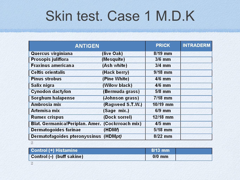 Skin test. Case 1 M.D.K