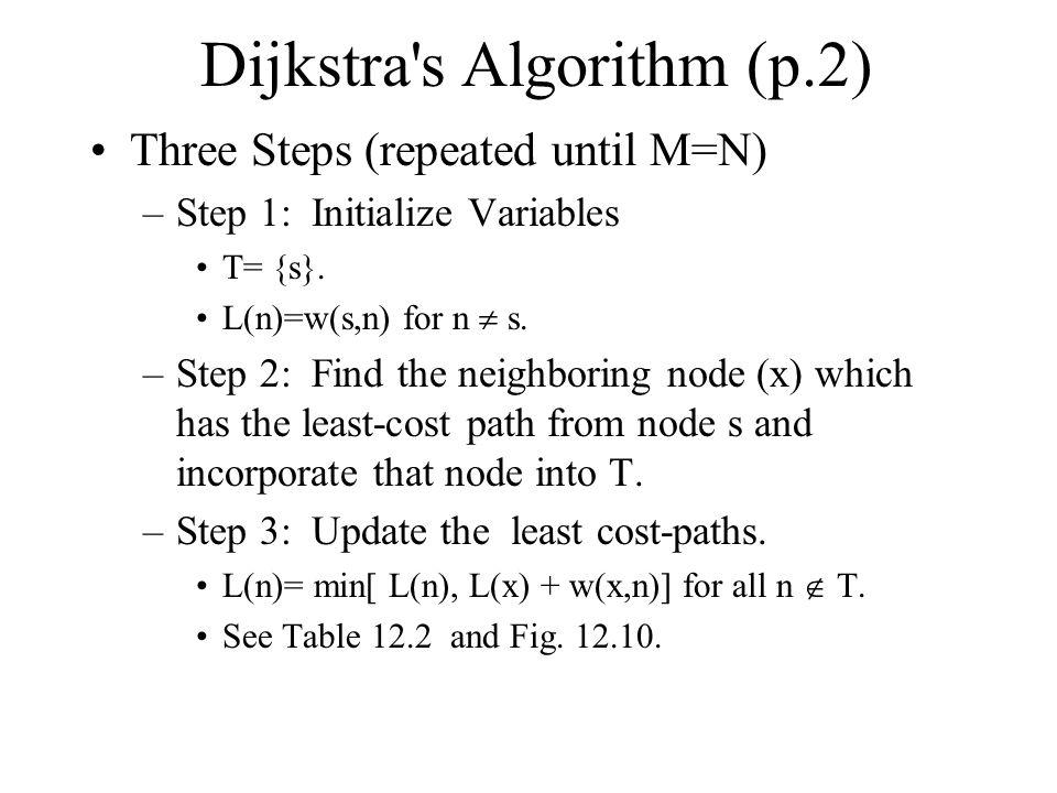 Dijkstra s Algorithm (p.2)