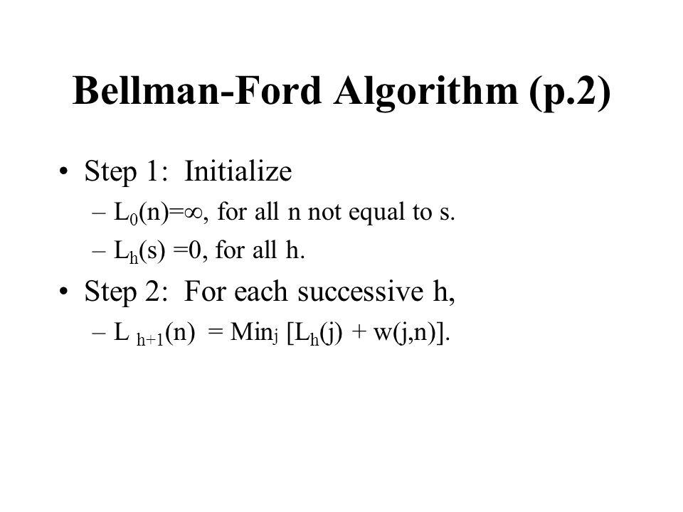 Bellman-Ford Algorithm (p.2)