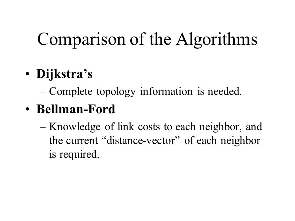 Comparison of the Algorithms