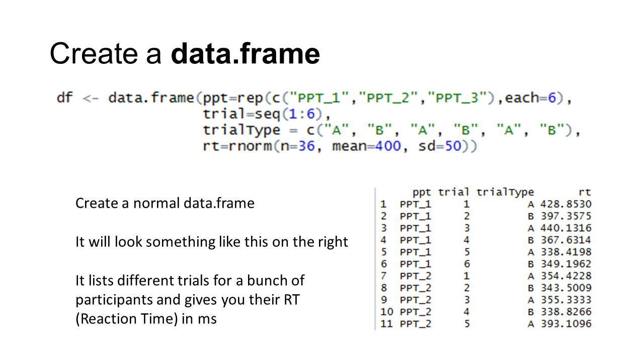Create a data.frame Create a normal data.frame