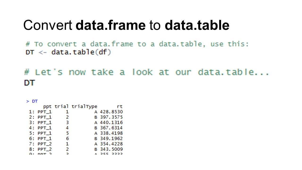 Convert data.frame to data.table