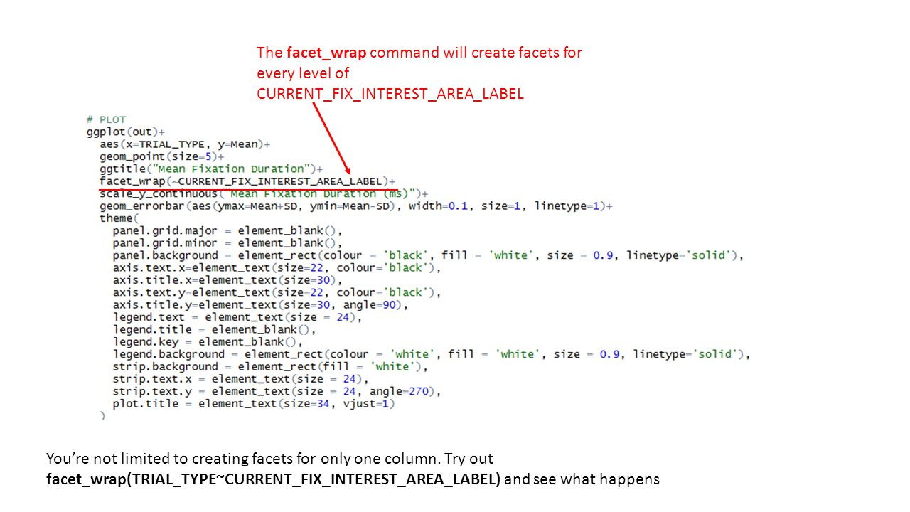 The facet_wrap command will create facets for every level of CURRENT_FIX_INTEREST_AREA_LABEL