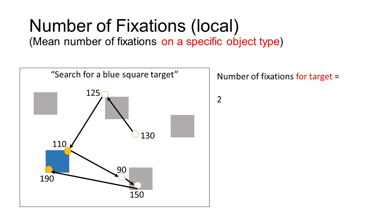 Search for a blue square target