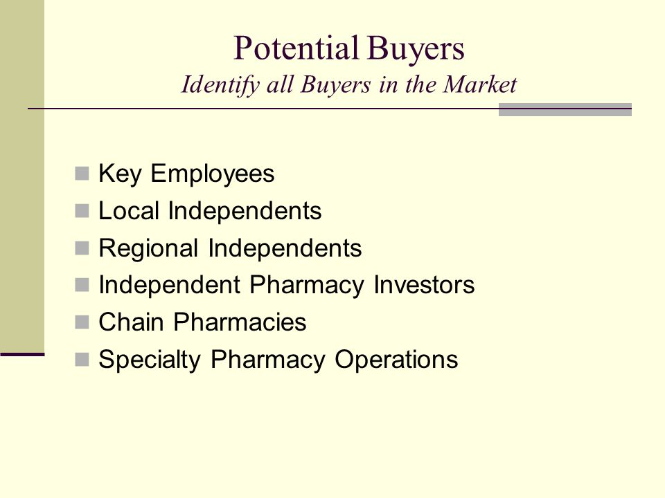 Potential Buyers Identify all Buyers in the Market