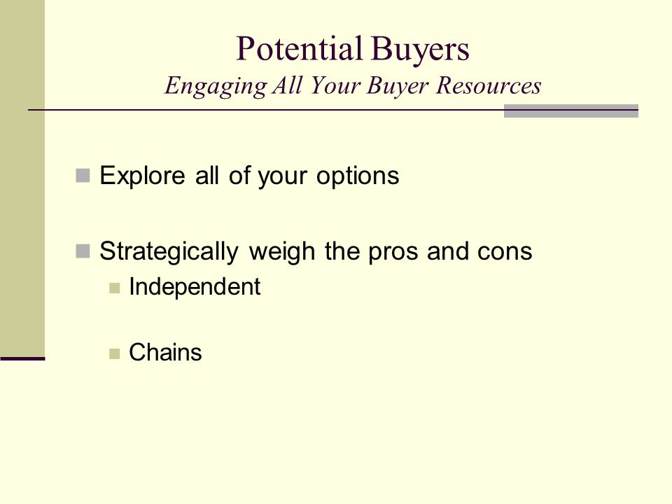 Potential Buyers Engaging All Your Buyer Resources