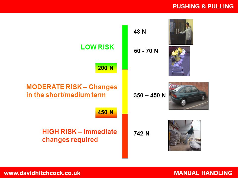 MODERATE RISK – Changes in the short/medium term