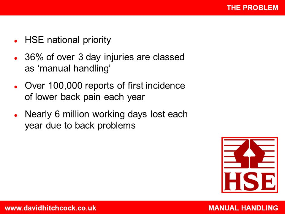 36% of over 3 day injuries are classed as 'manual handling'